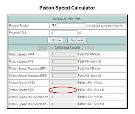 Piston Speed Kalkulator